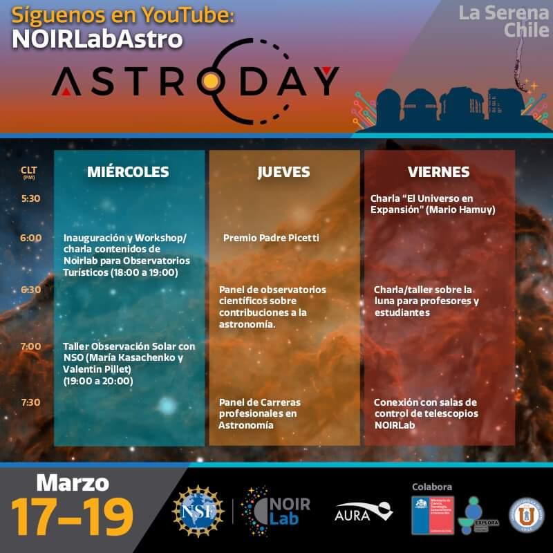 Explorando el Universo en AstroDay–Chile